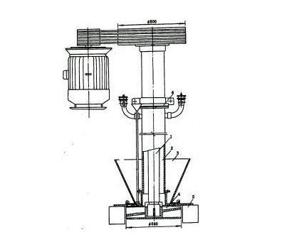 浮選攪拌設備的類型及作用介紹
